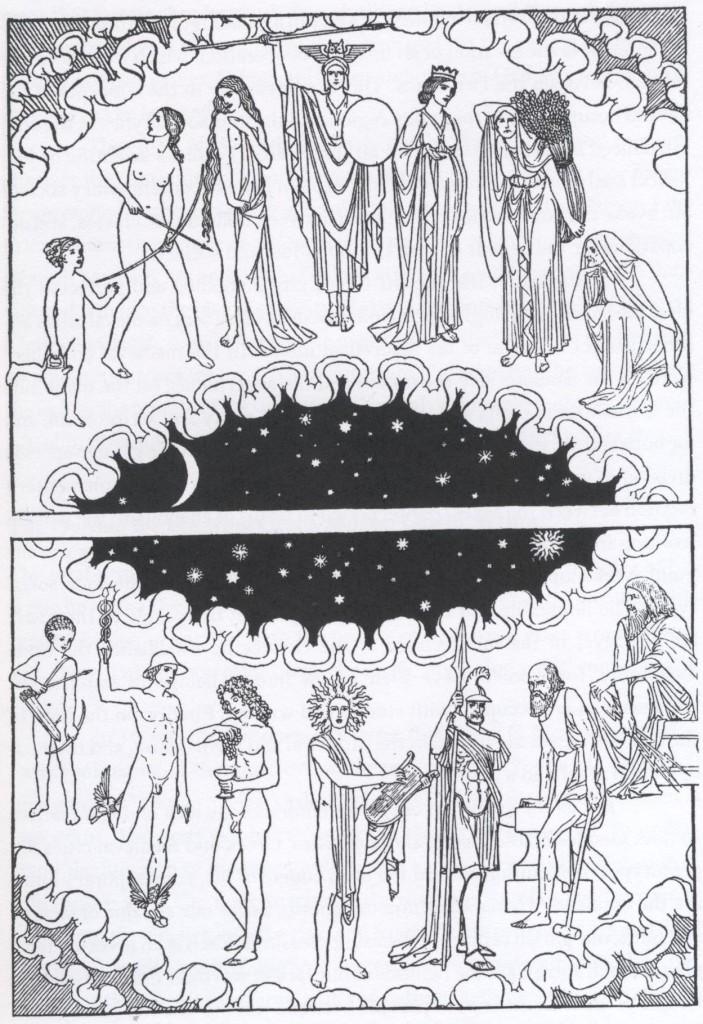 """Templo de la Vida: los dioses y diosas griegas representando las  fases de la vida humana, publicado por Patrick Geddes en 1926 y reproducido por Volker M. Welter en """"Biopolis. Patrick Geddes and the City of Liife"""", pag. 195, figura 7.11"""