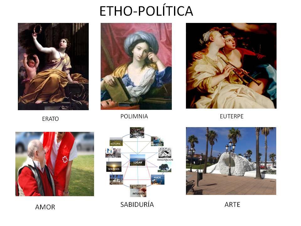 Ethopolitica social