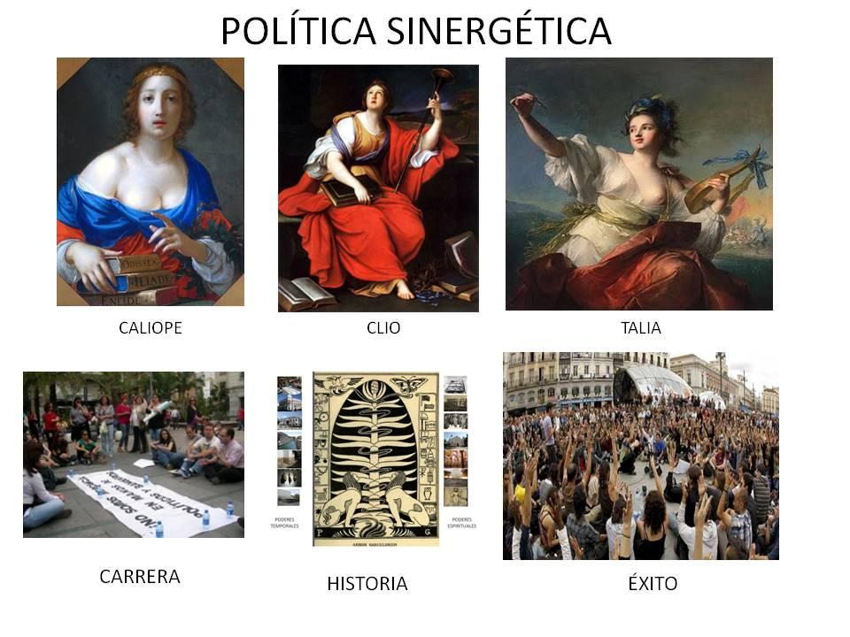 Política sinergética