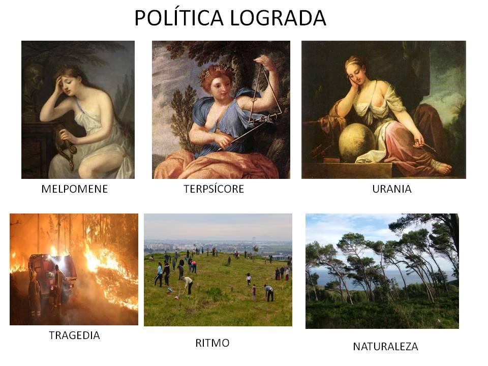 Política lograda